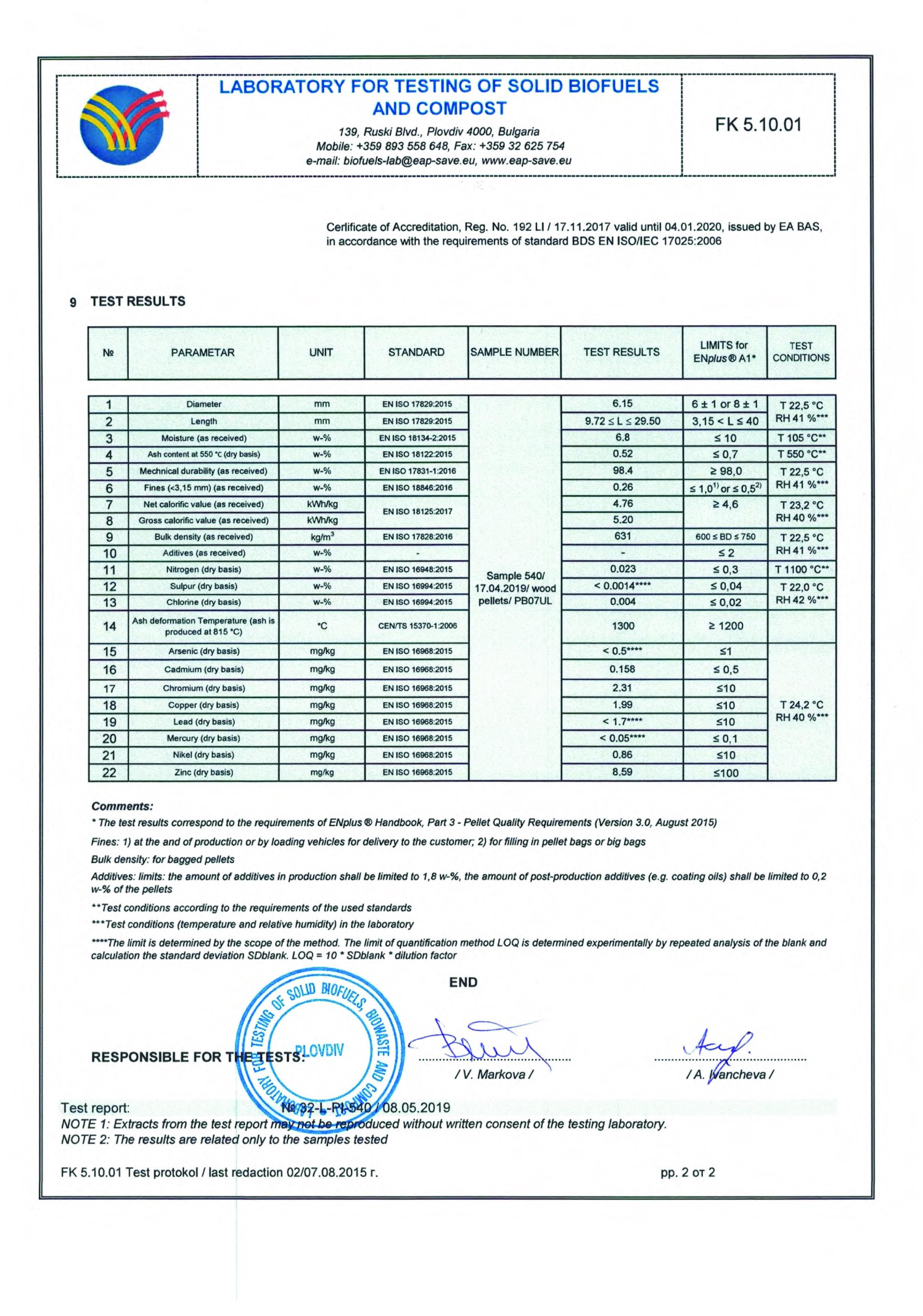Test report sample 540 PB07UL scan 2